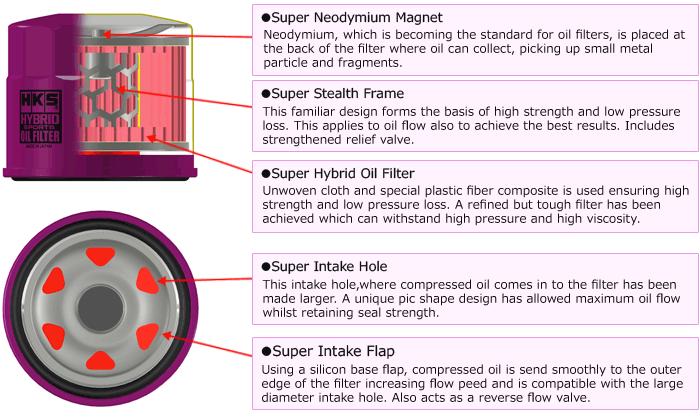 hks-filter-diagram